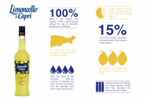 gp-brands-and-limoncello-di-capri