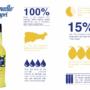 gp-brands-and-limoncello-di-capri